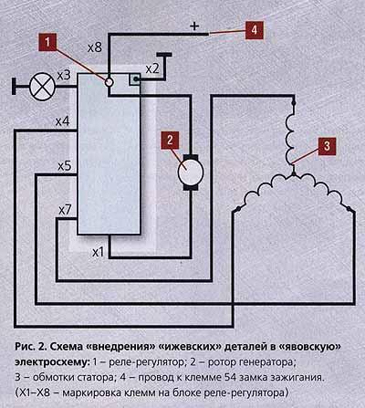 Index of /articles/2008_07_09_moto_repair/images