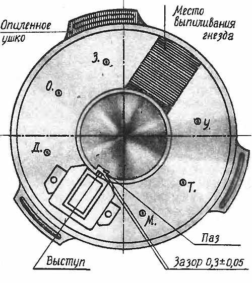 2109 - схема системы зажигания