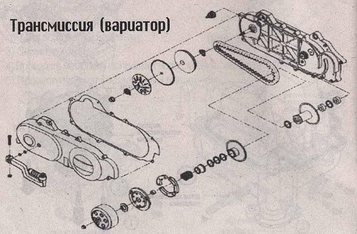 Трансмиссия (ВАРИАТОР).