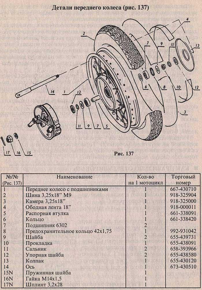 мотоцикл ява техническая характеристика