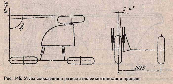Боковой прицеп для мопеда альфа своими руками чертежи 14