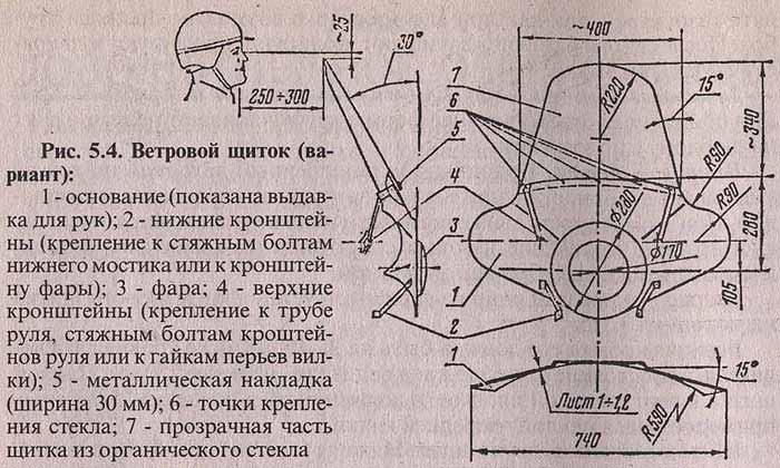Как сделать щиток на мотоцикл