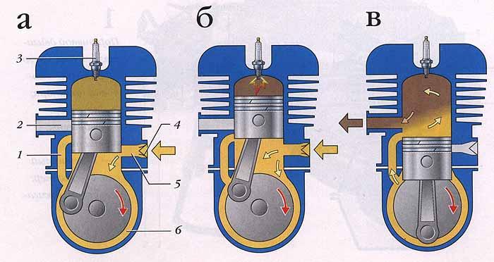 Про калину двс двухтактный двигатель
