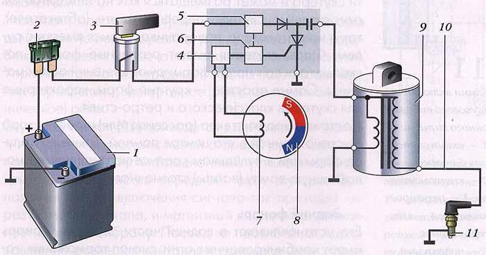 Механическо-электрический