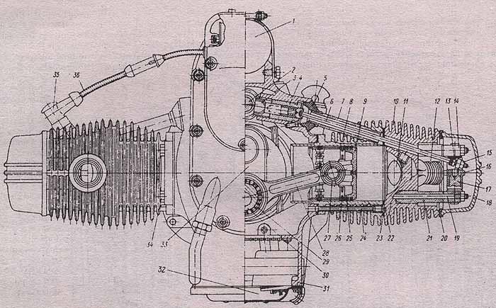 Система смазки двигателя маз