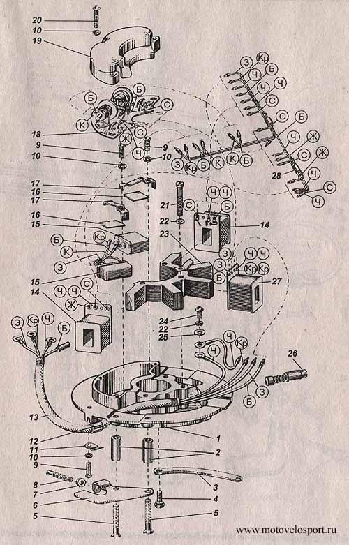 Ветерок 8 Инструкция По Ремонту.Doc